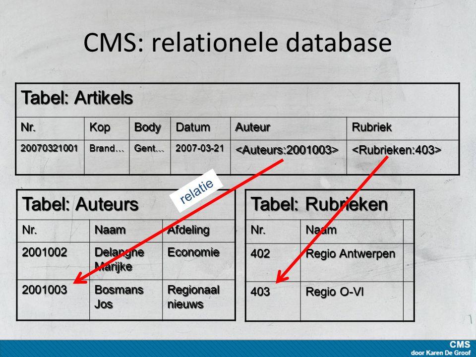 CMS: relationele database Tabel: Artikels Nr.KopBodyDatumAuteurRubriek 20070321001Brand…Gent…2007-03-21<Auteurs:2001003><Rubrieken:403> Tabel: Auteurs Nr.NaamAfdeling 2001002 Delanghe Marijke Economie 2001003 Bosmans Jos Regionaal nieuws Tabel: Rubrieken Nr.Naam 402 Regio Antwerpen 403 Regio O-Vl relatie