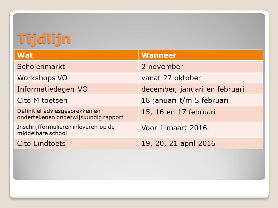 Tijdlijn WatWanneer Scholenmarkt2 november Workshops VOvanaf 27 oktober Informatiedagen VOdecember, januari en februari Cito M toetsen18 januari t/m 5