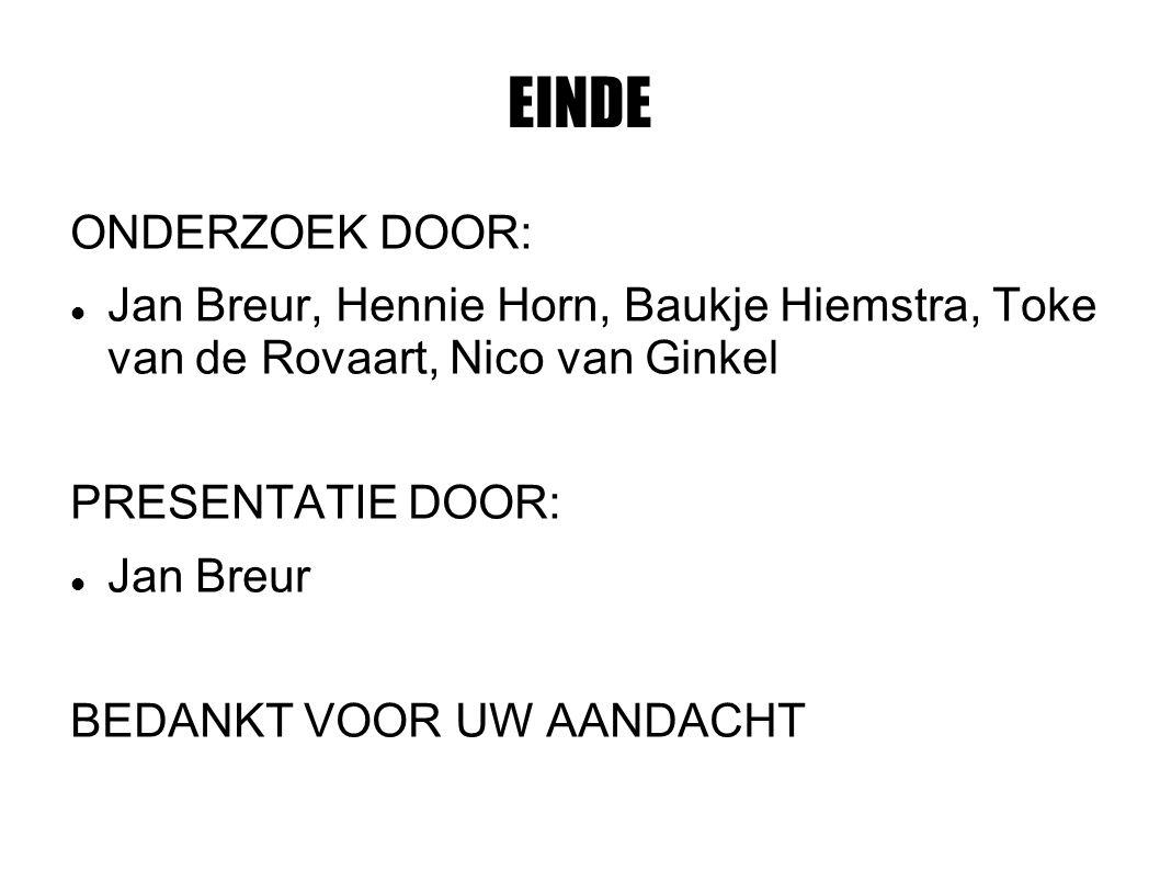 EINDE ONDERZOEK DOOR: Jan Breur, Hennie Horn, Baukje Hiemstra, Toke van de Rovaart, Nico van Ginkel PRESENTATIE DOOR: Jan Breur BEDANKT VOOR UW AANDACHT