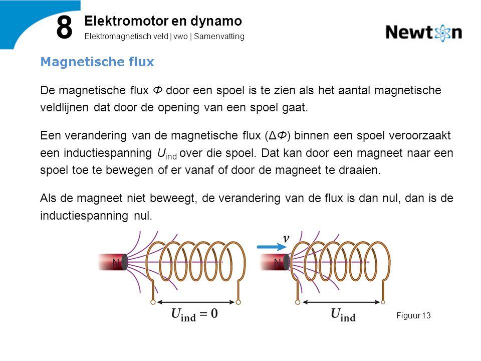 Magnetische flux De magnetische flux Φ door een spoel is te zien als het aantal magnetische veldlijnen dat door de opening van een spoel gaat.