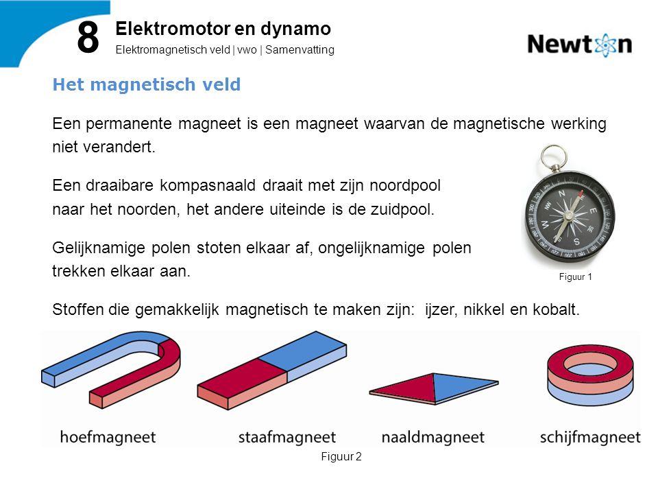Het magnetisch veld Een permanente magneet is een magneet waarvan de magnetische werking niet verandert.