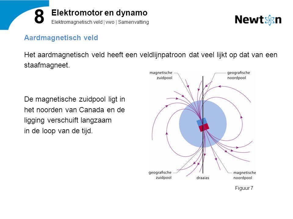 Aardmagnetisch veld Het aardmagnetisch veld heeft een veldlijnpatroon dat veel lijkt op dat van een staafmagneet.