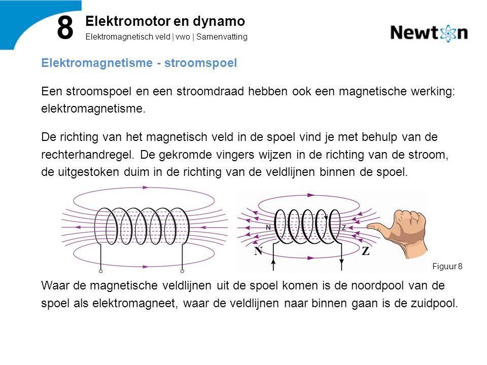 Elektromagnetisme - stroomspoel Een stroomspoel en een stroomdraad hebben ook een magnetische werking: elektromagnetisme.