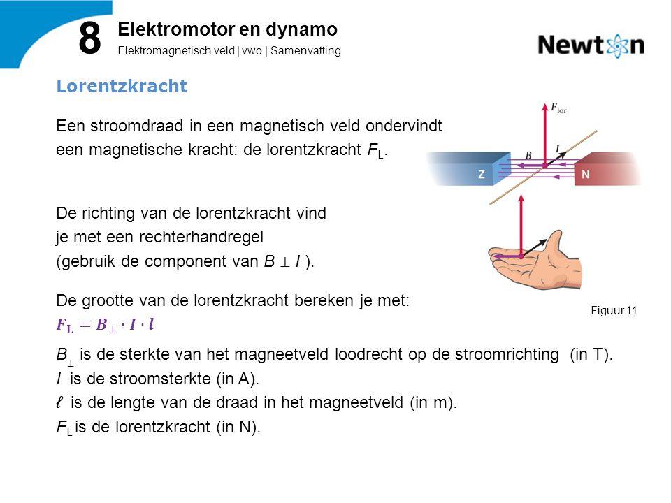 Elektromagnetisch veld | vwo | Samenvatting 8 Elektromotor en dynamo Figuur 11