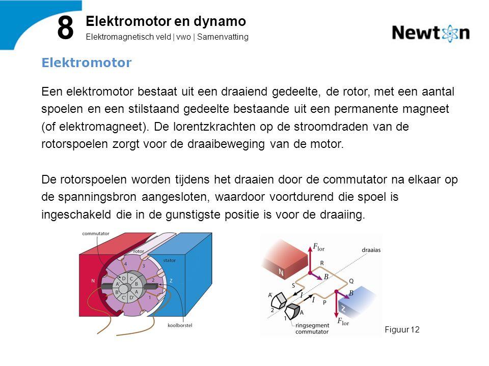 Elektromotor Een elektromotor bestaat uit een draaiend gedeelte, de rotor, met een aantal spoelen en een stilstaand gedeelte bestaande uit een permanente magneet (of elektromagneet).