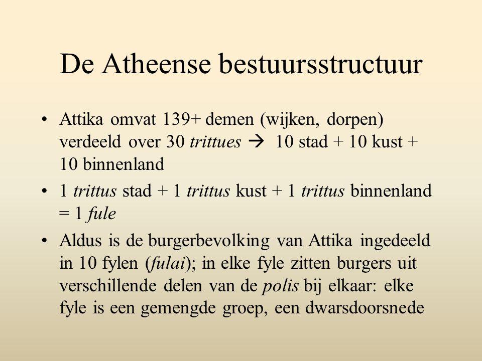 De Atheense bestuursstructuur Attika omvat 139+ demen (wijken, dorpen) verdeeld over 30 trittues  10 stad + 10 kust + 10 binnenland 1 trittus stad +