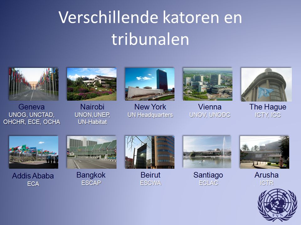 Verschillende katoren en tribunalen