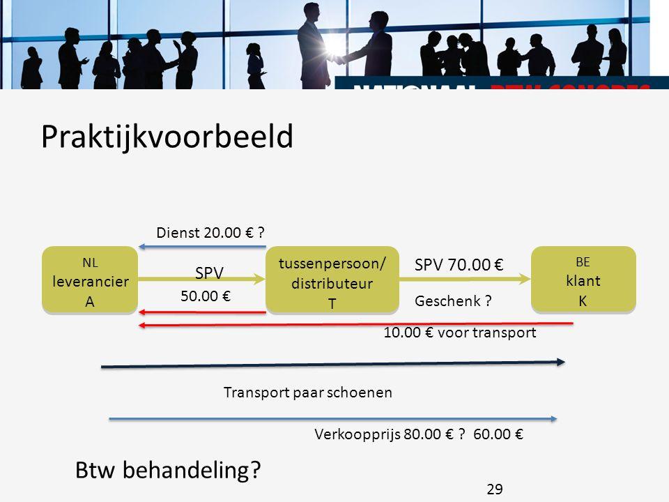 o1o1 Praktijkvoorbeeld 29 BE klant K BE klant K NL leverancier A NL leverancier A tussenpersoon/ distributeur T tussenpersoon/ distributeur T SPV SPV