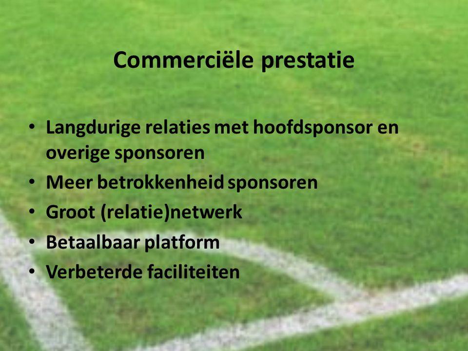 Commerciële prestatie Langdurige relaties met hoofdsponsor en overige sponsoren Meer betrokkenheid sponsoren Groot (relatie)netwerk Betaalbaar platfor