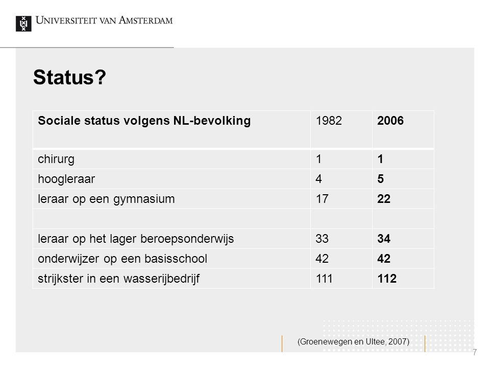 7 Status? Sociale status volgens NL-bevolking19822006 chirurg11 hoogleraar45 leraar op een gymnasium1722 leraar op het lager beroepsonderwijs3334 onde