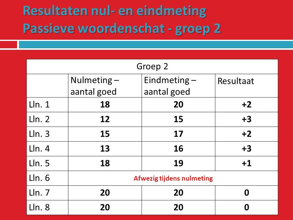Resultaten nul- en eindmeting Actieve woordenschat - groep 2 Groep 2 Nulmeting – aantal goed Eindmeting – aantal goed Resultaat Lln.