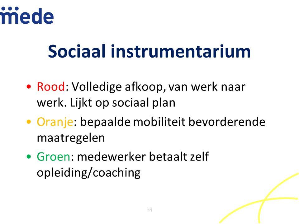 Sociaal instrumentarium Rood: Volledige afkoop, van werk naar werk. Lijkt op sociaal plan Oranje: bepaalde mobiliteit bevorderende maatregelen Groen:
