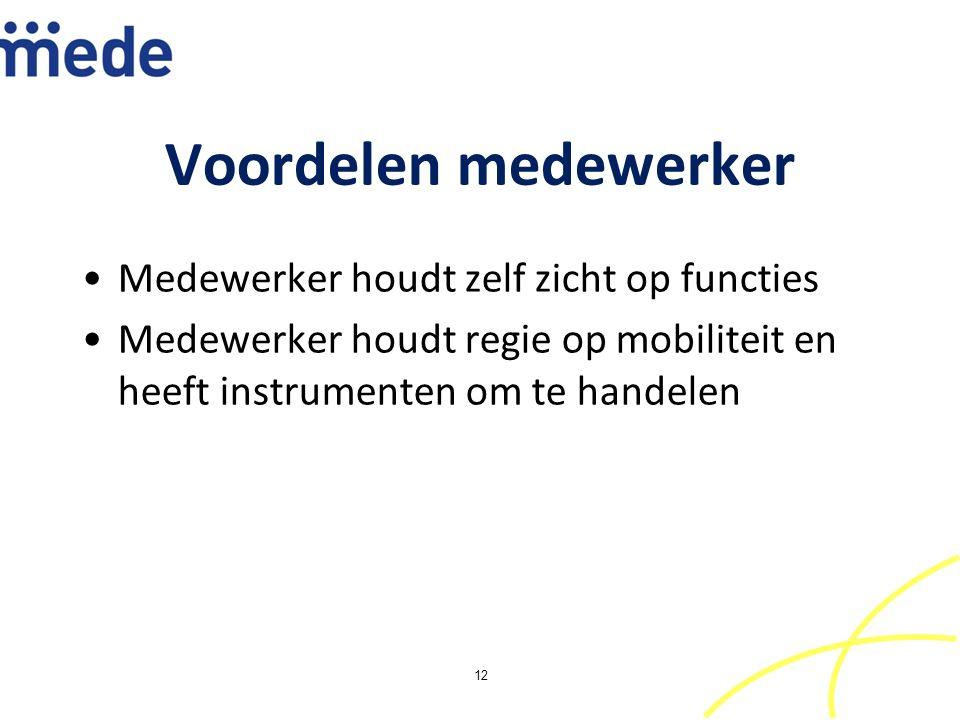 Voordelen medewerker Medewerker houdt zelf zicht op functies Medewerker houdt regie op mobiliteit en heeft instrumenten om te handelen 12