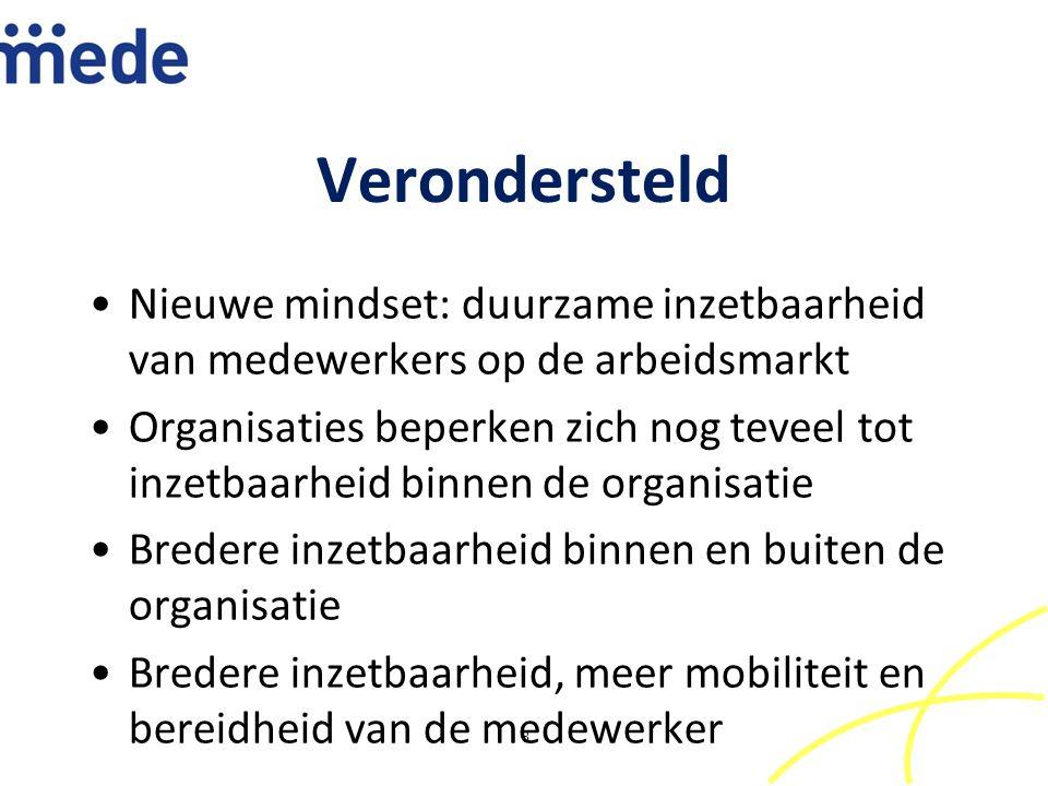 Verondersteld Nieuwe mindset: duurzame inzetbaarheid van medewerkers op de arbeidsmarkt Organisaties beperken zich nog teveel tot inzetbaarheid binnen