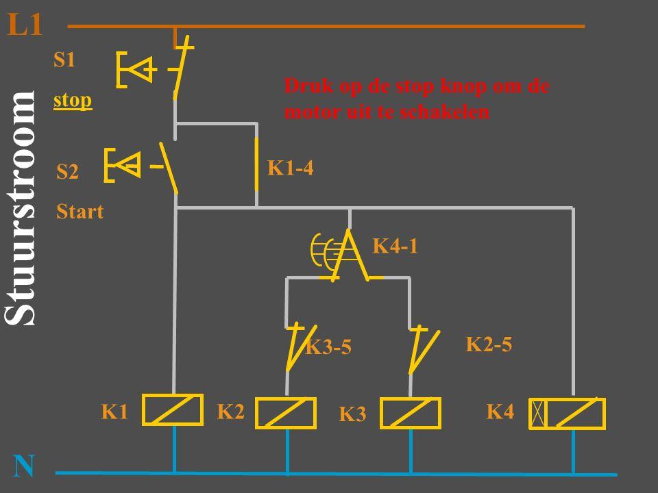 S2 Start K1 N K2-5 K1-4 Stuurstroom L1 K4 K4-1 S1 stop Druk op de stop knop om de motor uit te schakelen K3-5 K2 K3