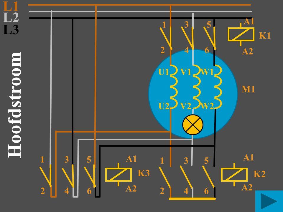 L3 M1 2 L2 L1 135 46 U1V1W1 V2 U2 K3 A1 A2 K2 A1 A2 Hoofdstroom 531 246 W2 K1 A1 A2 53 1 246 Ster-driehoek schakeling