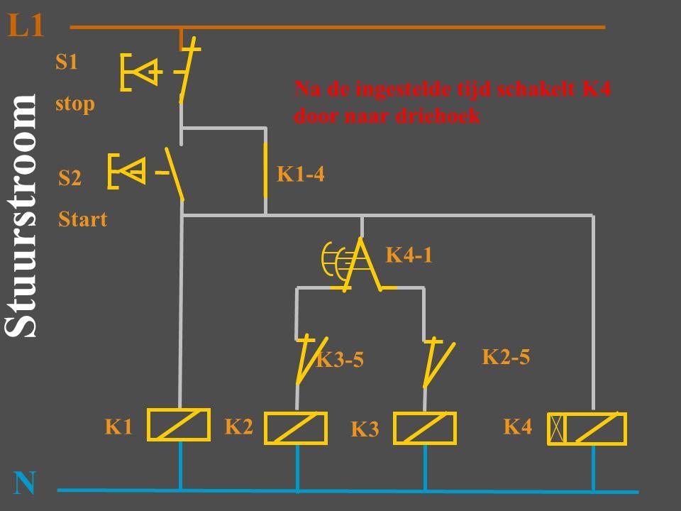 L3 M1 2 L2 L1 135 46 U1V1W1 V2 U2 K3 A1 A2 K2 A1 A2 Hoofdstroom 531 246 W2 K1 A1 A2 53 1 246 Motor schakelt om van ster naar driehoek Motor draait nu in driehoek