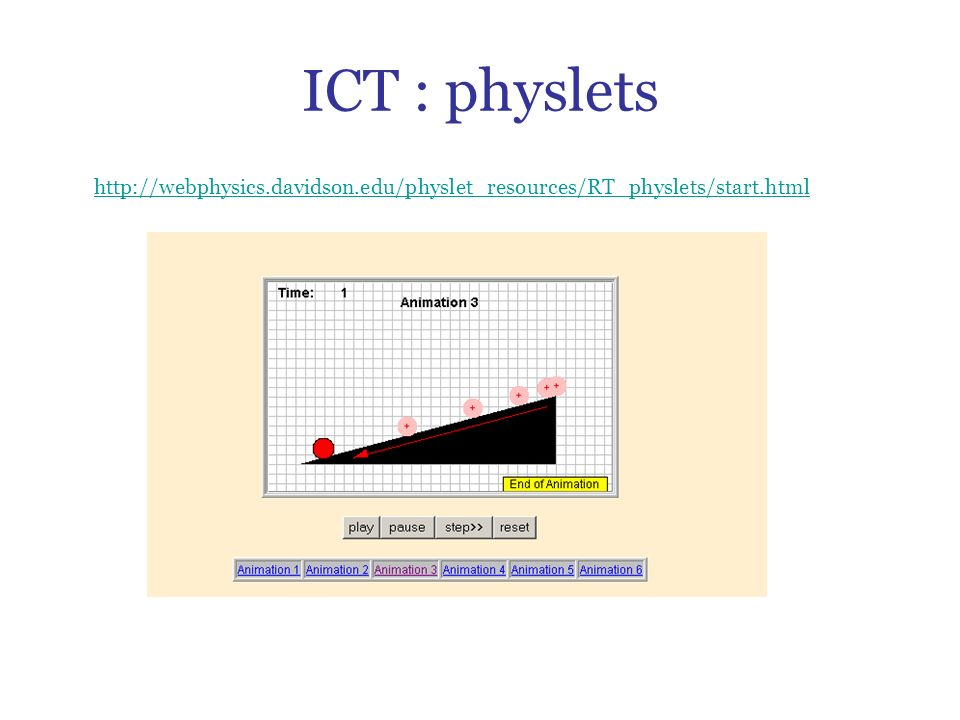 ICT : physlets http://webphysics.davidson.edu/physlet_resources/RT_physlets/start.html