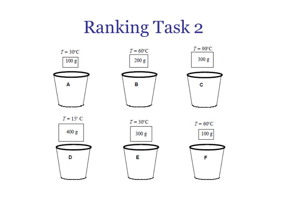 Ranking Task 2
