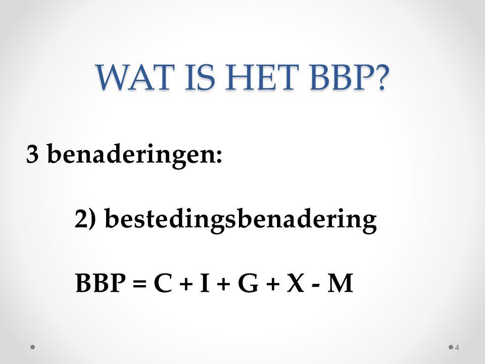 WAT IS HET BBP? 3 benaderingen: 2) bestedingsbenadering BBP = C + I + G + X - M 4