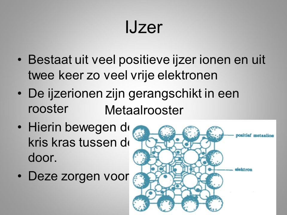 IJzer Bestaat uit veel positieve ijzer ionen en uit twee keer zo veel vrije elektronen De ijzerionen zijn gerangschikt in een rooster Hierin bewegen de vrije elektronen zich kris kras tussen de positieve ijzerionen door.