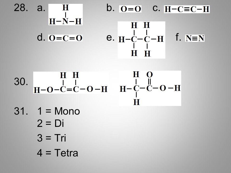 28. a.b. c. d. e. f. 30. 31. 1 = Mono 2 = Di 3 = Tri 4 = Tetra