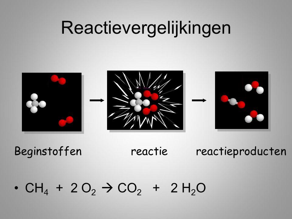 Reactievergelijkingen Beginstoffenreactie reactieproducten CH 4 + 2 O 2  CO 2 + 2 H 2 O