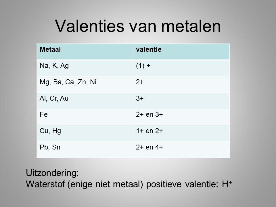 Valenties van metalen Metaalvalentie Na, K, Ag(1) + Mg, Ba, Ca, Zn, Ni2+ Al, Cr, Au3+ Fe2+ en 3+ Cu, Hg1+ en 2+ Pb, Sn2+ en 4+ Uitzondering: Waterstof (enige niet metaal) positieve valentie: H +
