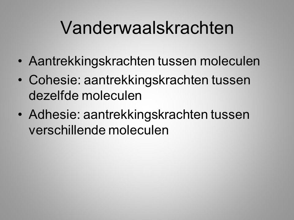 Vanderwaalskrachten Aantrekkingskrachten tussen moleculen Cohesie: aantrekkingskrachten tussen dezelfde moleculen Adhesie: aantrekkingskrachten tussen verschillende moleculen