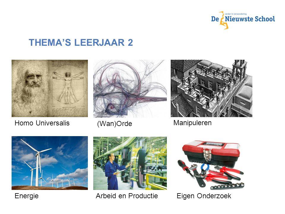 THEMA'S LEERJAAR 2 Homo Universalis (Wan)Orde Manipuleren Energie Arbeid en Productie Eigen Onderzoek