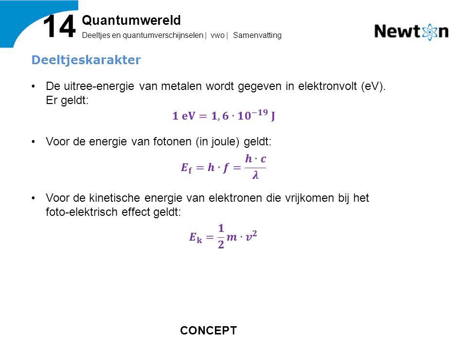 Deeltjes en quantumverschijnselen | vwo | Samenvatting 14 Quantumwereld CONCEPT