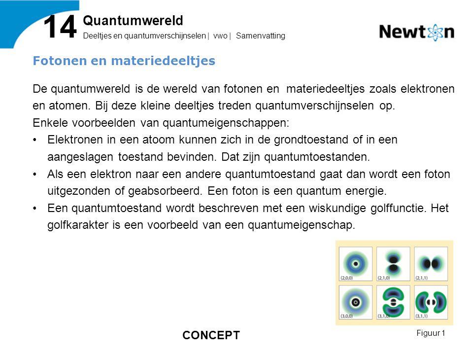 Fotonen en materiedeeltjes De quantumwereld is de wereld van fotonen en materiedeeltjes zoals elektronen en atomen.