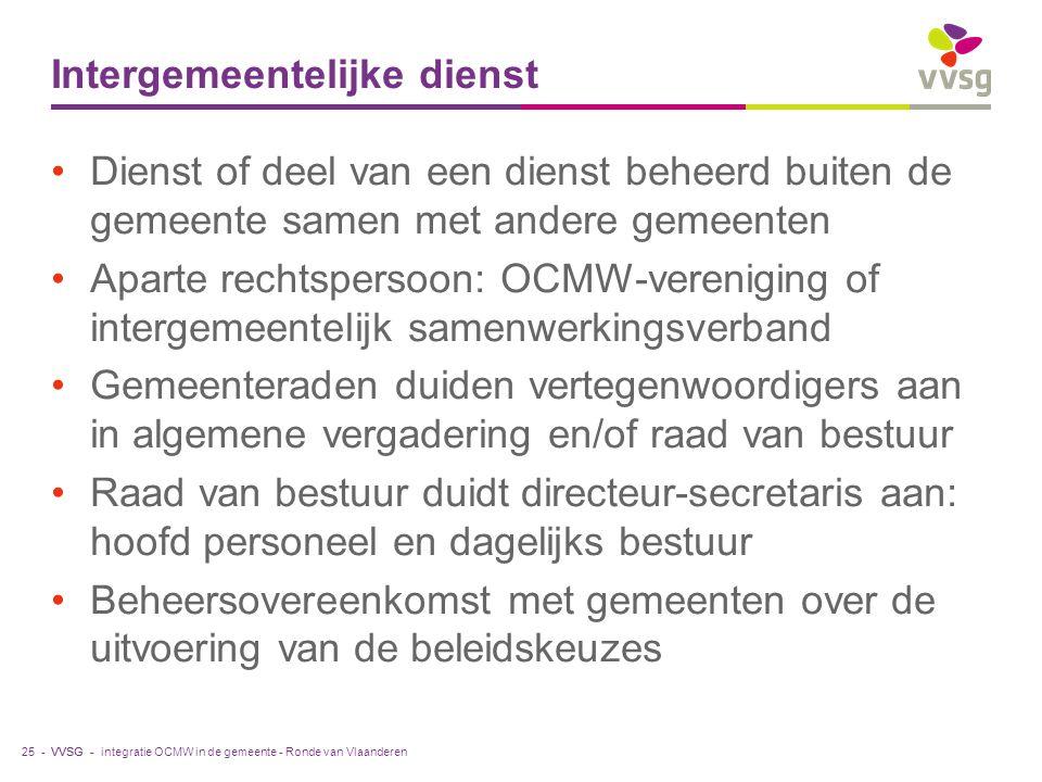 VVSG - Intergemeentelijke dienst Dienst of deel van een dienst beheerd buiten de gemeente samen met andere gemeenten Aparte rechtspersoon: OCMW-vereni