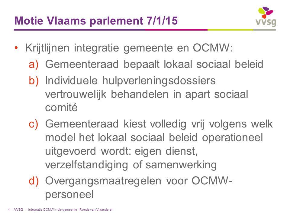 VVSG - Motie Vlaams parlement 7/1/15 Krijtlijnen integratie gemeente en OCMW: a)Gemeenteraad bepaalt lokaal sociaal beleid b)Individuele hulpverleningsdossiers vertrouwelijk behandelen in apart sociaal comité c)Gemeenteraad kiest volledig vrij volgens welk model het lokaal sociaal beleid operationeel uitgevoerd wordt: eigen dienst, verzelfstandiging of samenwerking d)Overgangsmaatregelen voor OCMW- personeel integratie OCMW in de gemeente - Ronde van Vlaanderen4 -