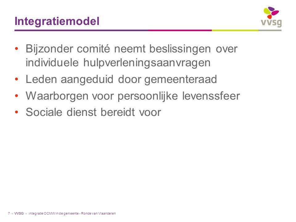 VVSG - Integratiemodel Bijzonder comité neemt beslissingen over individuele hulpverleningsaanvragen Leden aangeduid door gemeenteraad Waarborgen voor
