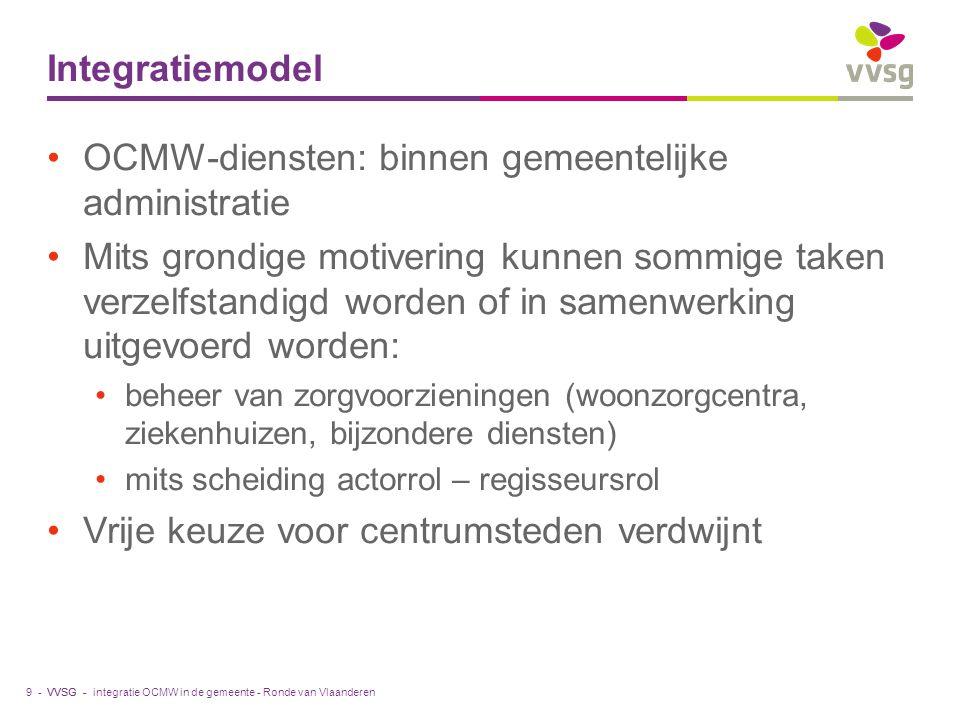 VVSG - Integratiemodel OCMW-diensten: binnen gemeentelijke administratie Mits grondige motivering kunnen sommige taken verzelfstandigd worden of in samenwerking uitgevoerd worden: beheer van zorgvoorzieningen (woonzorgcentra, ziekenhuizen, bijzondere diensten) mits scheiding actorrol – regisseursrol Vrije keuze voor centrumsteden verdwijnt integratie OCMW in de gemeente - Ronde van Vlaanderen9 -