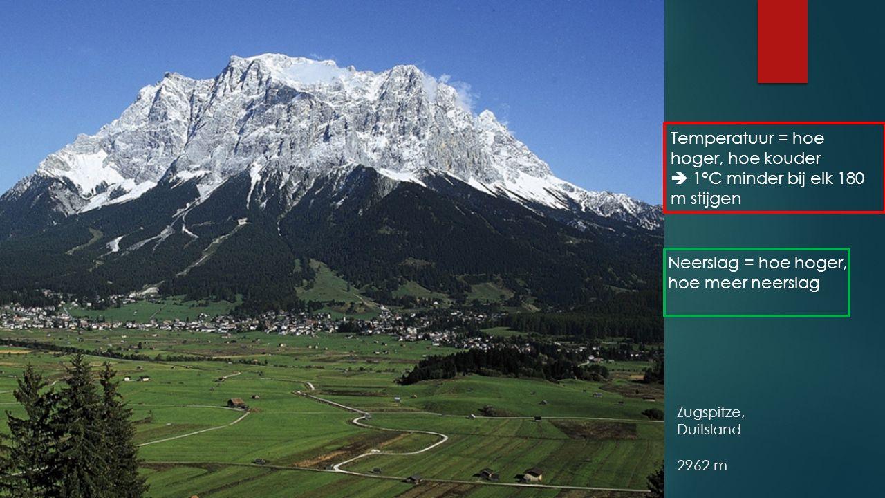 Zugspitze, Duitsland 2962 m Temperatuur = hoe hoger, hoe kouder  1°C minder bij elk 180 m stijgen Neerslag = hoe hoger, hoe meer neerslag