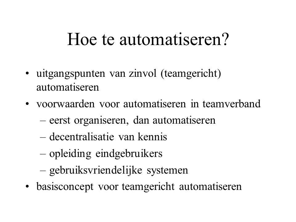 Hoe te automatiseren? uitgangspunten van zinvol (teamgericht) automatiseren voorwaarden voor automatiseren in teamverband –eerst organiseren, dan auto