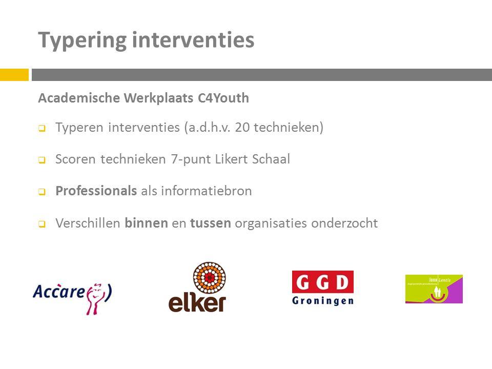 Typering interventies Academische Werkplaats C4Youth  Typeren interventies (a.d.h.v.
