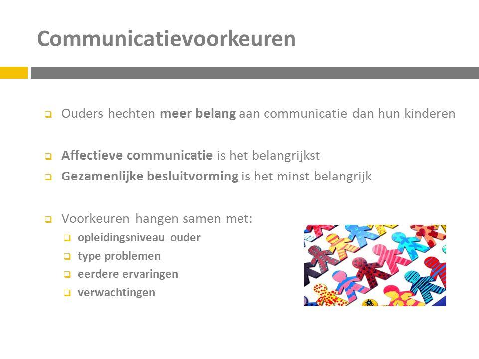 Communicatievoorkeuren  Ouders hechten meer belang aan communicatie dan hun kinderen  Affectieve communicatie is het belangrijkst  Gezamenlijke bes