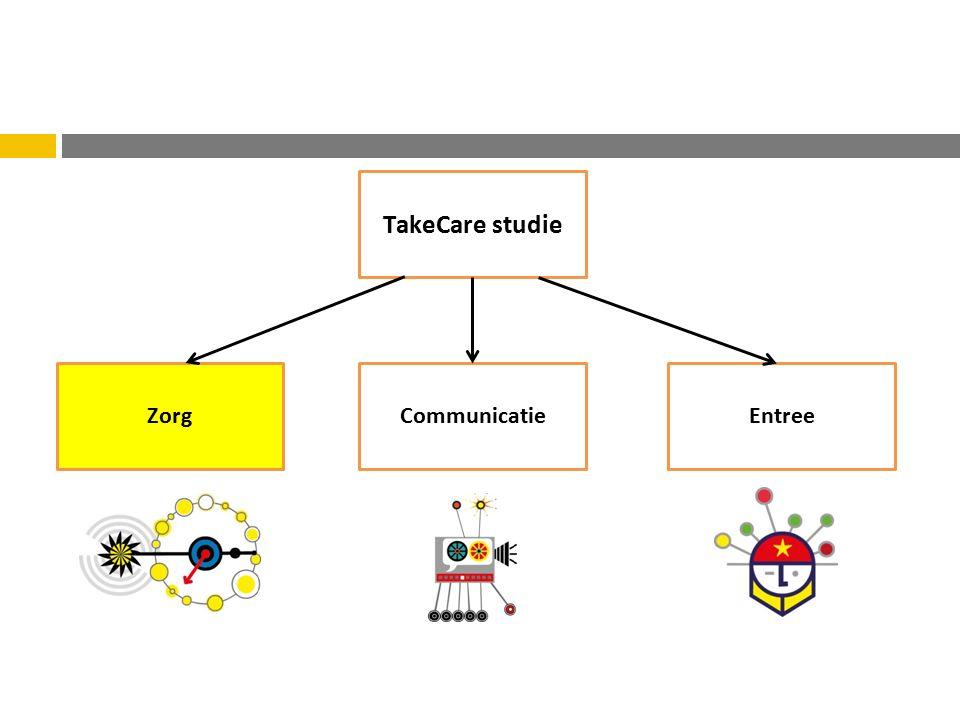 TakeCare studie EntreeZorgCommunicatie