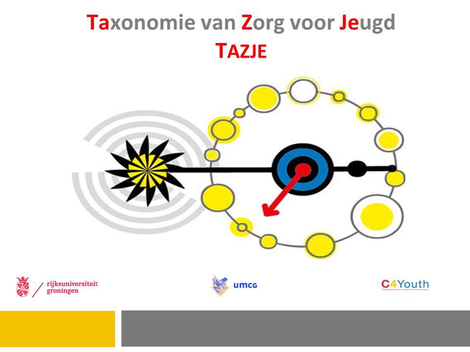 Taxonomie van Zorg voor Jeugd T AZJE