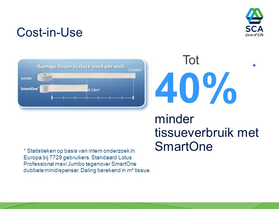 Keuze van de juiste dispenser afhankelijk van de behoeften van de klant Aantal toiletbezoekers Laag/ Gemiddeld Gemiddeld / HoogHeel hoog Focus op onderhoud Focus op gebruikers