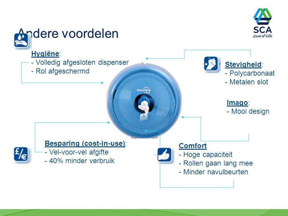 Stevigheid: - Polycarbonaat - Metalen slot Hygiëne: - Volledig afgesloten dispenser - Rol afgeschermd Besparing (cost-in-use): - Vel-voor-vel afgifte - 40% minder verbruik Comfort - Hoge capaciteit - Rollen gaan lang mee - Minder navulbeurten Imago: - Mooi design Andere voordelen
