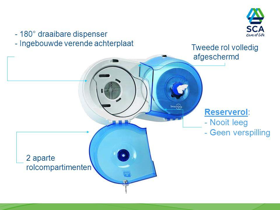 Tweede rol volledig afgeschermd - 180° draaibare dispenser - Ingebouwde verende achterplaat 2 aparte rolcompartimenten Reserverol: - Nooit leeg - Geen verspilling