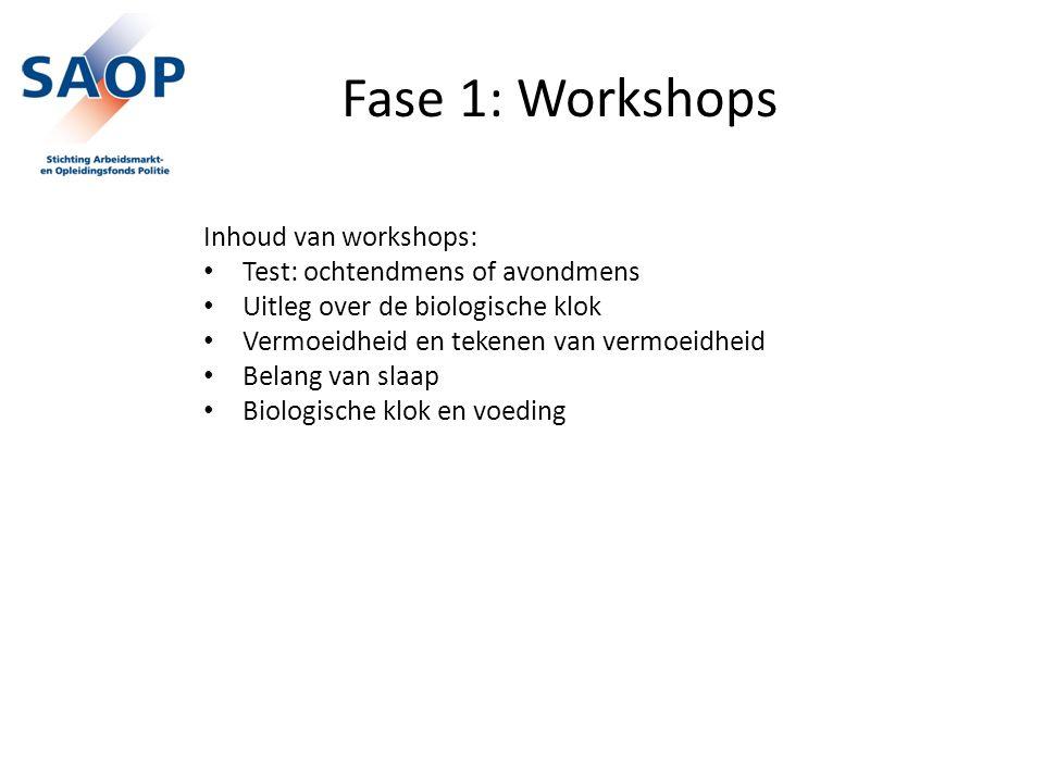 Fase 1: Workshops Inhoud van workshops: Test: ochtendmens of avondmens Uitleg over de biologische klok Vermoeidheid en tekenen van vermoeidheid Belang van slaap Biologische klok en voeding