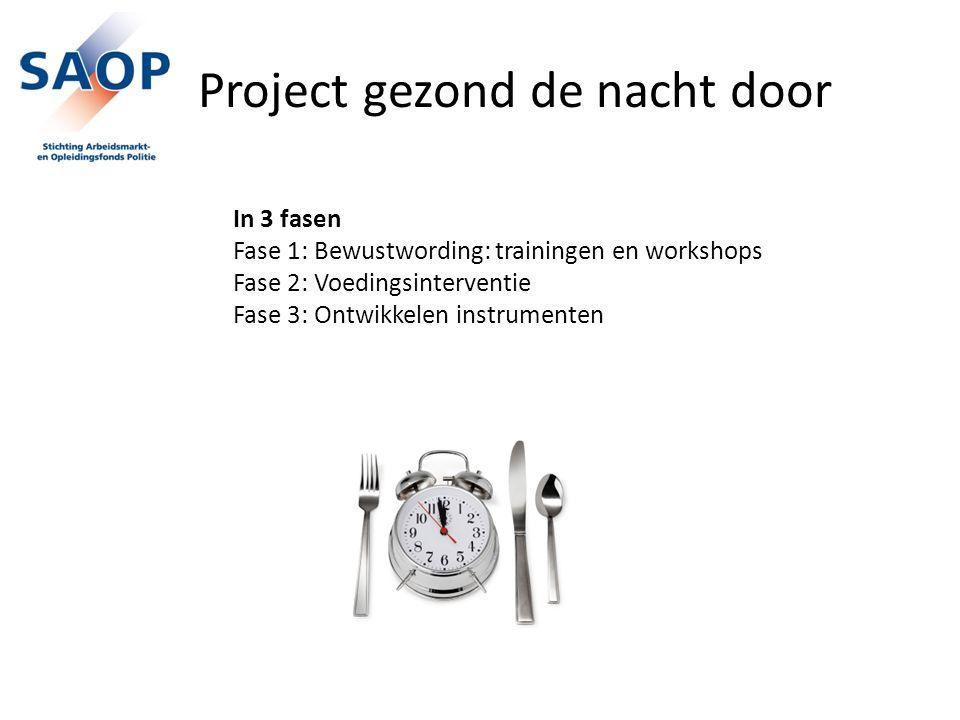Project gezond de nacht door In 3 fasen Fase 1: Bewustwording: trainingen en workshops Fase 2: Voedingsinterventie Fase 3: Ontwikkelen instrumenten