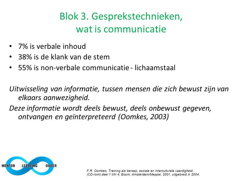 7% is verbale inhoud 38% is de klank van de stem 55% is non-verbale communicatie - lichaamstaal Uitwisseling van informatie, tussen mensen die zich be