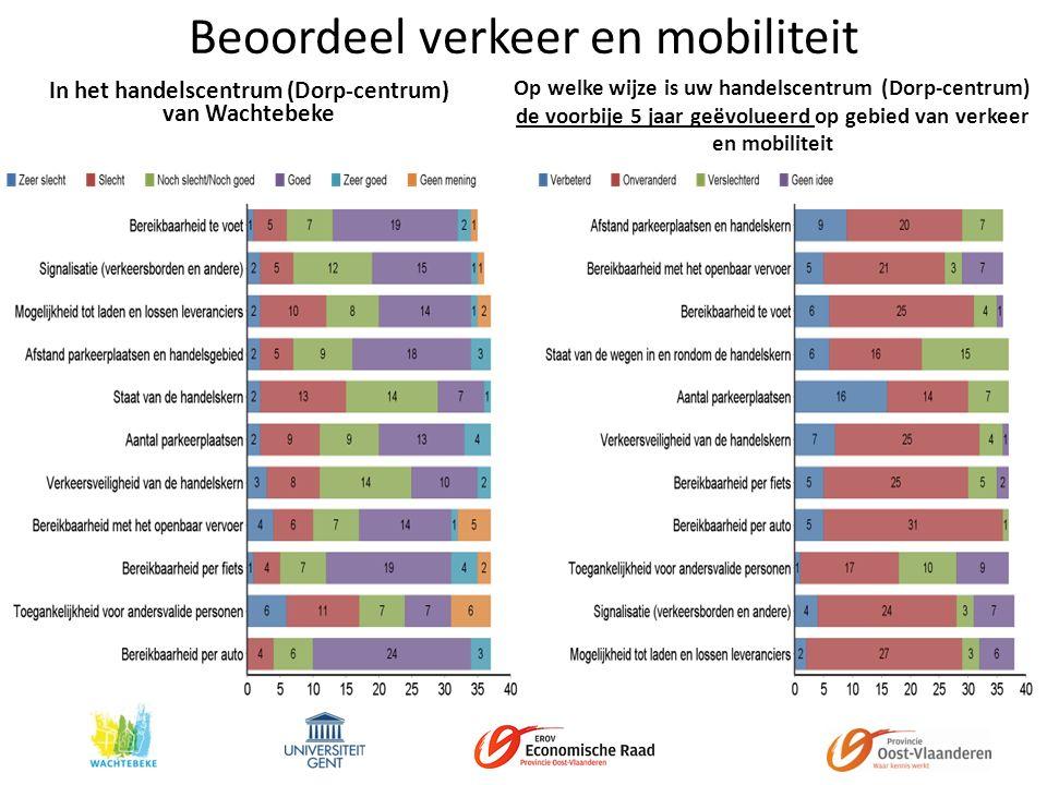Beoordeel verkeer en mobiliteit In het handelscentrum (Dorp-centrum) van Wachtebeke Op welke wijze is uw handelscentrum (Dorp-centrum) de voorbije 5 jaar geëvolueerd op gebied van verkeer en mobiliteit