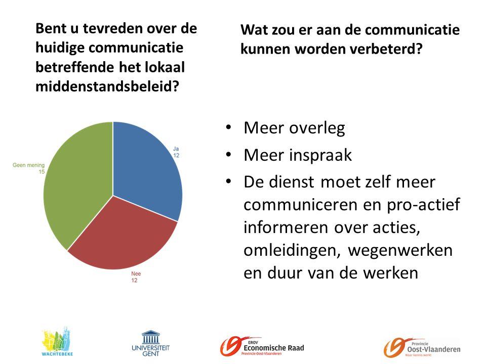 Bent u tevreden over de huidige communicatie betreffende het lokaal middenstandsbeleid.